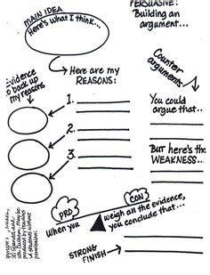 How to write thesis apa style